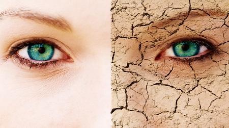 干眼症成因众多,可分为三种类型